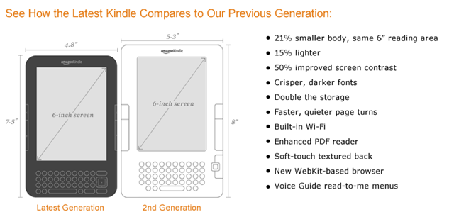 Kindle: Old vs New